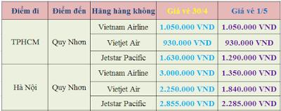 Giá vé máy bay lễ 30/4 - 1/5 đi Quy Nhơn giá rẻ