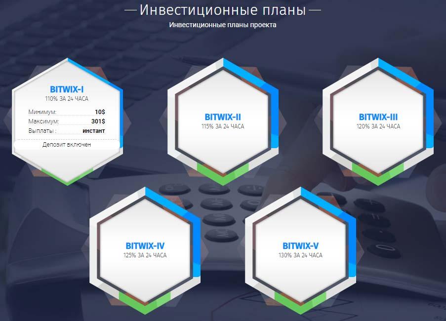 Инвестиционные планы BITWIX