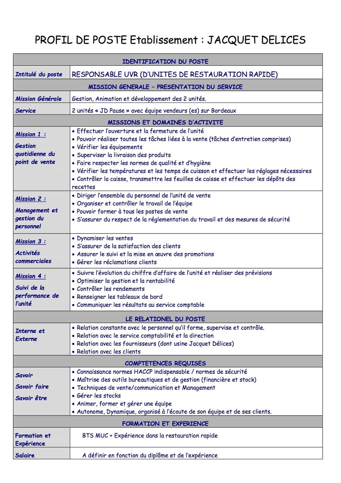Les Essentiels pour le diplôme d'Assistant des Ressources ...
