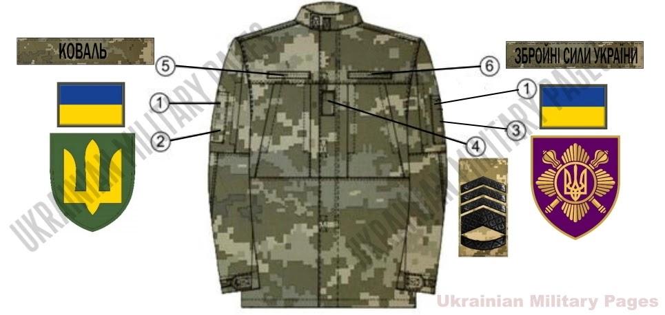 Про зміну знаків розрізнення на польовій формі одягу військовослужбовців ЗС України