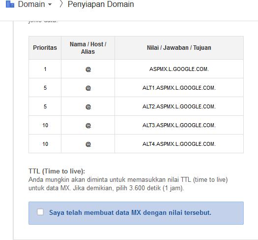 membuat email untuk domain via google apps