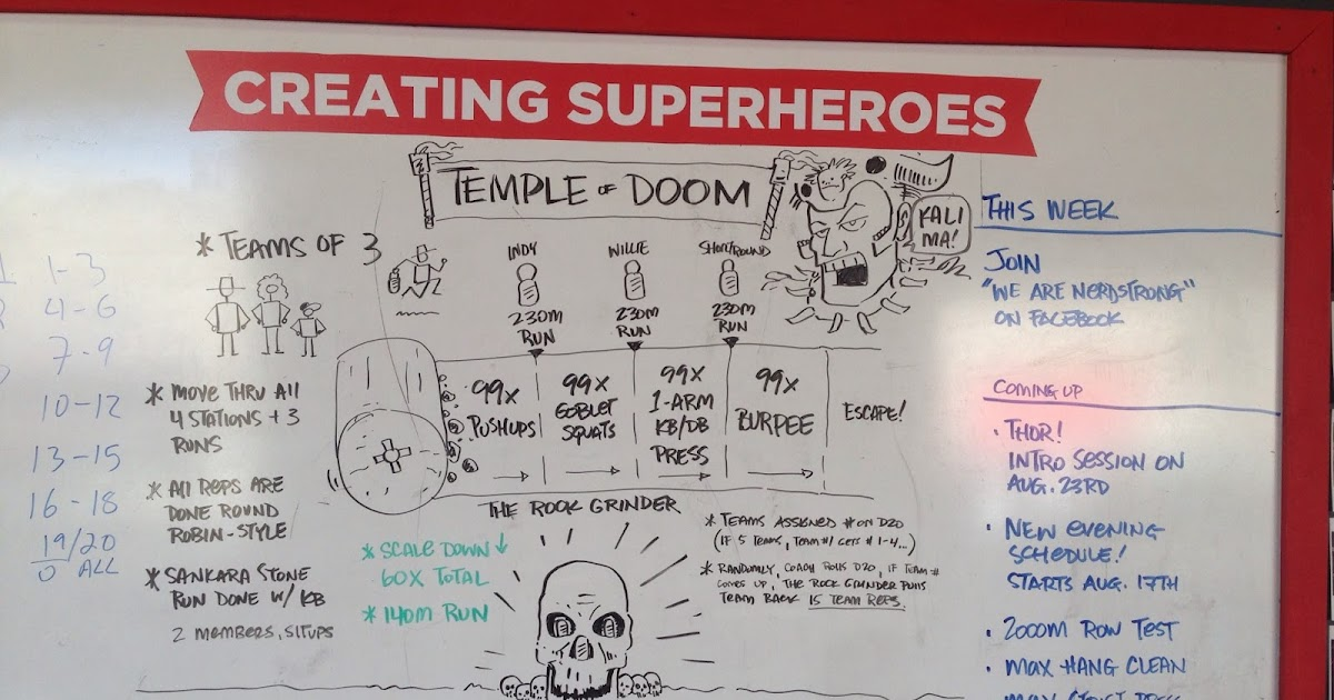 My Life As A Geek: NerdStrong Gym - Temple of Doom