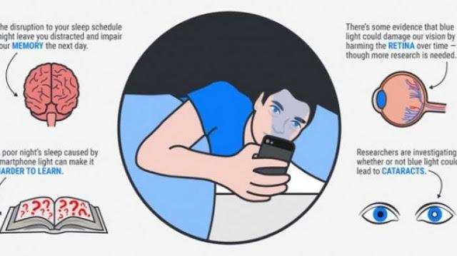 Bahaya Membaca di Layar Smartphone sambil Tiduran