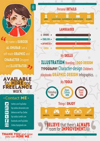 20 Plantillas Gratis Para Curriculums Vitae Creativos