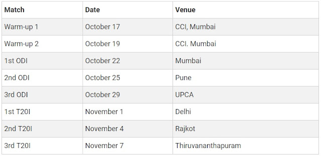 India v New Zealand 2017 Schedule