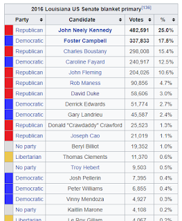 Louisiana%2BUS%2BSenate%2BRace%2B2016.PNG