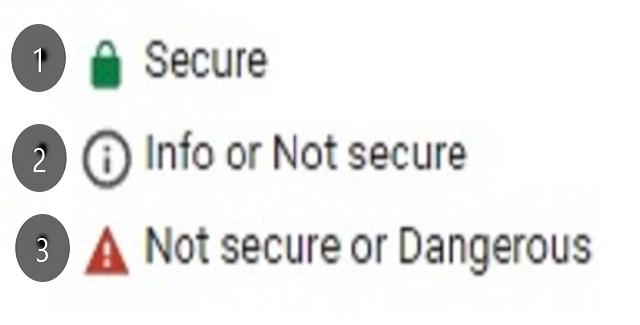 Website Security Check कैंसे करें की पूरी जानकारी