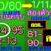มาแล้ว...เลขเด็ดงวดนี้ 2ตัวตรงๆ หวยทำมือ สองตัวบน งวดวันที่ 1/11/60