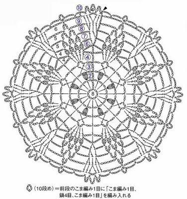 World crochet: Motive 89