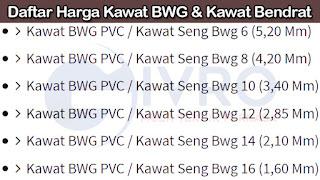 Daftar Harga Kawat BWG & Bendrat