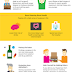 How to Live a Meaningful Life infographic
