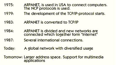 History of TCP/IP