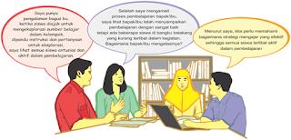 Umpan Balik Supervisi Akademik