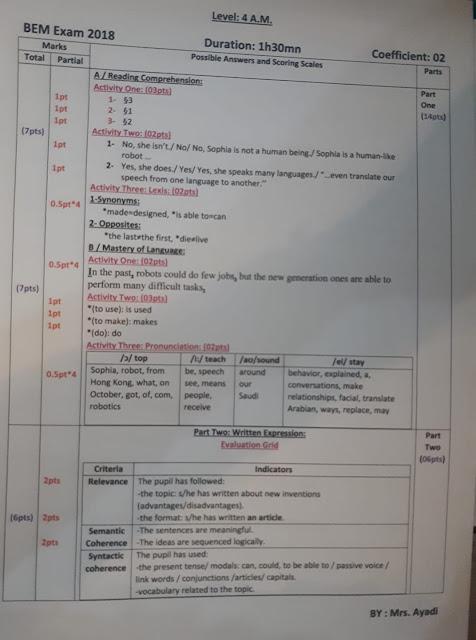 تصحيح موضوع اللغة النجليزية شهادة التعليم المتوسط 2018