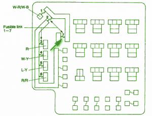 mitsubishi fuse box diagram fuse box mitsubishi 1998 2002 lincoln ls engine compartment diagram mitsubishi lancer 2002 engine compartment diagram