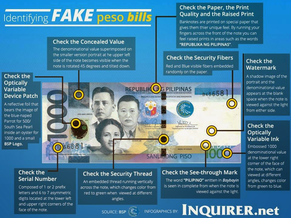 Fake Peso Bills