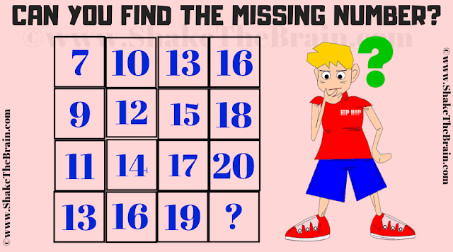 In this missing number in the square picture puzzle, your challenge is to find the value of the missing number