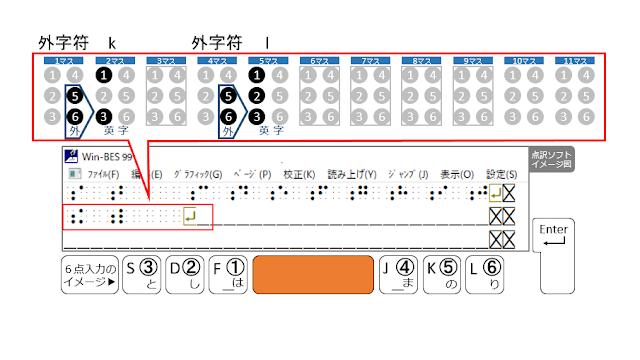 2行目6~9マス目がマスあけされた点訳ソフトのイメージ図とSpaceがオレンジで示された6点入力のイメージ図