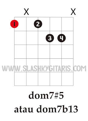 belajar gitar jazz, gitar jazz, chord jazz, kunci gitar jazz, dom7#5, dom7b13