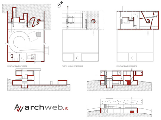 Hepworth Wakefield Art Gallery, West Yorkshire, UK, 2011 - David - fresh construction blueprint reading certification