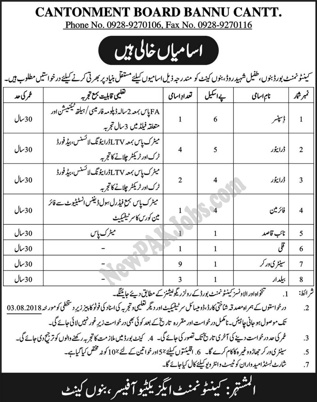 Cantonment Board Bannu Cantt, Jobs for Class four