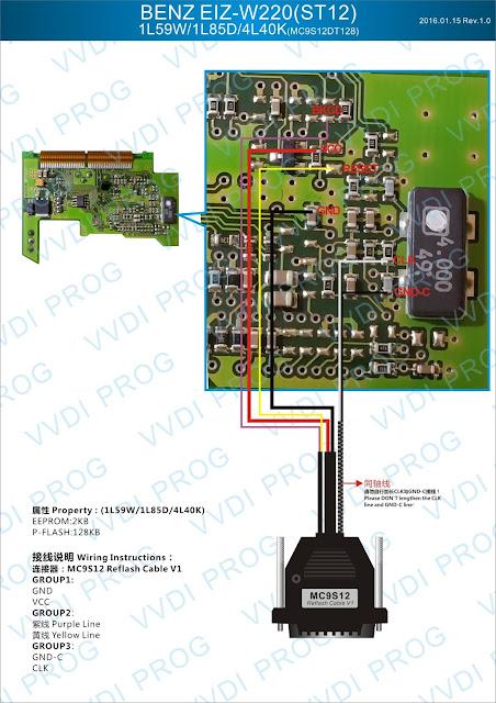 BENZ EIS W220 ST12 1L59W/3L40K/4L40K