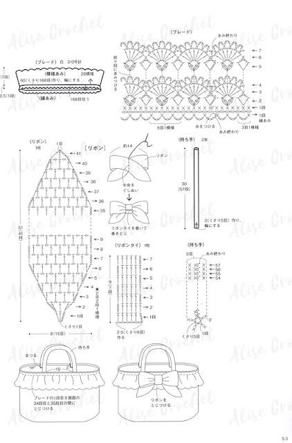 схема вязания сумка вязаная крючком из джута