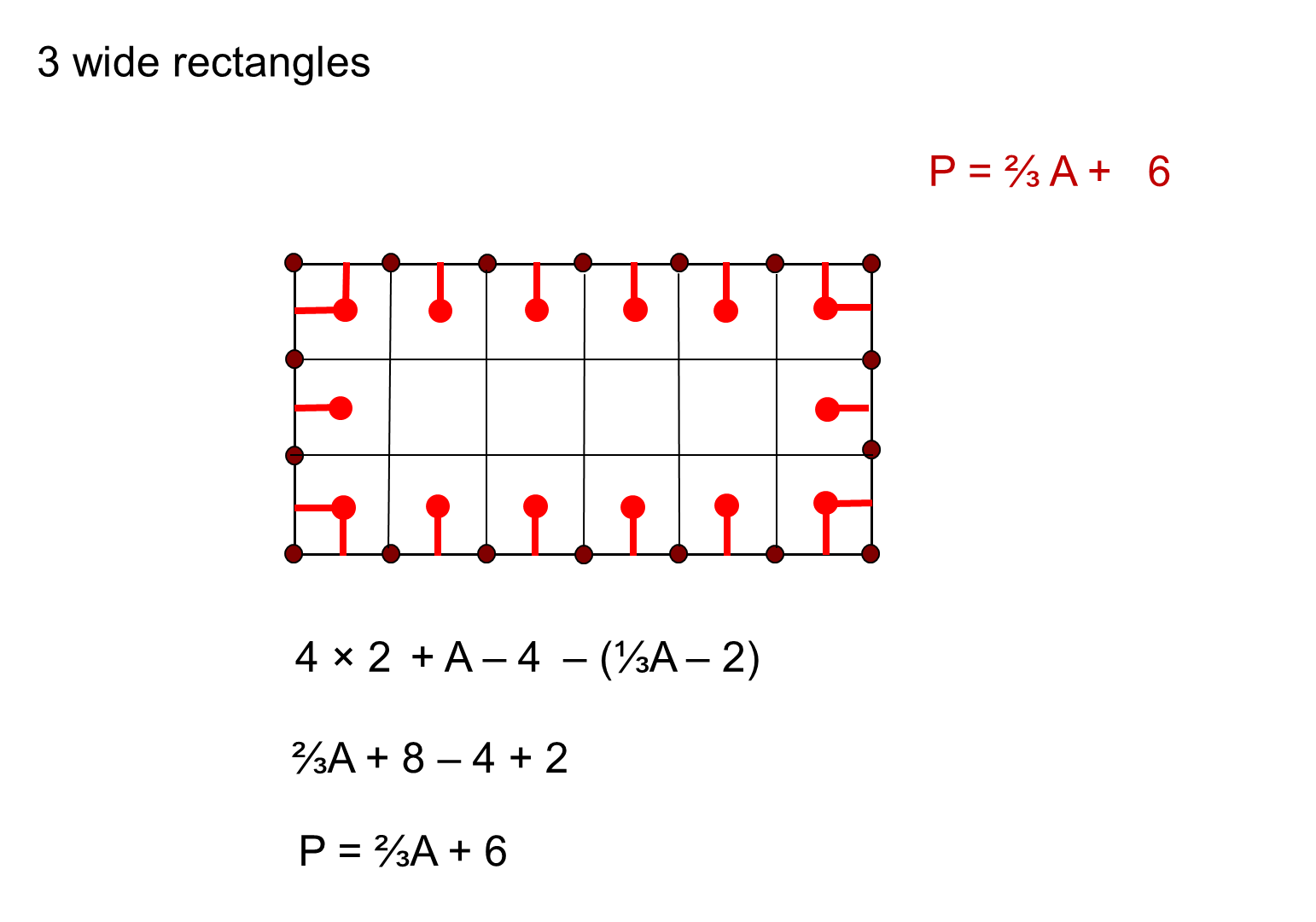 Median Don Steward Secondary Maths Teaching Area And