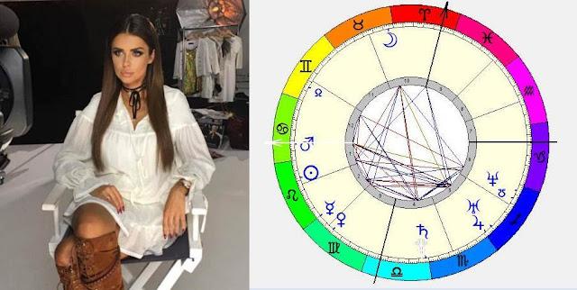 wiki Natalia Siwiec birth chart zodiac