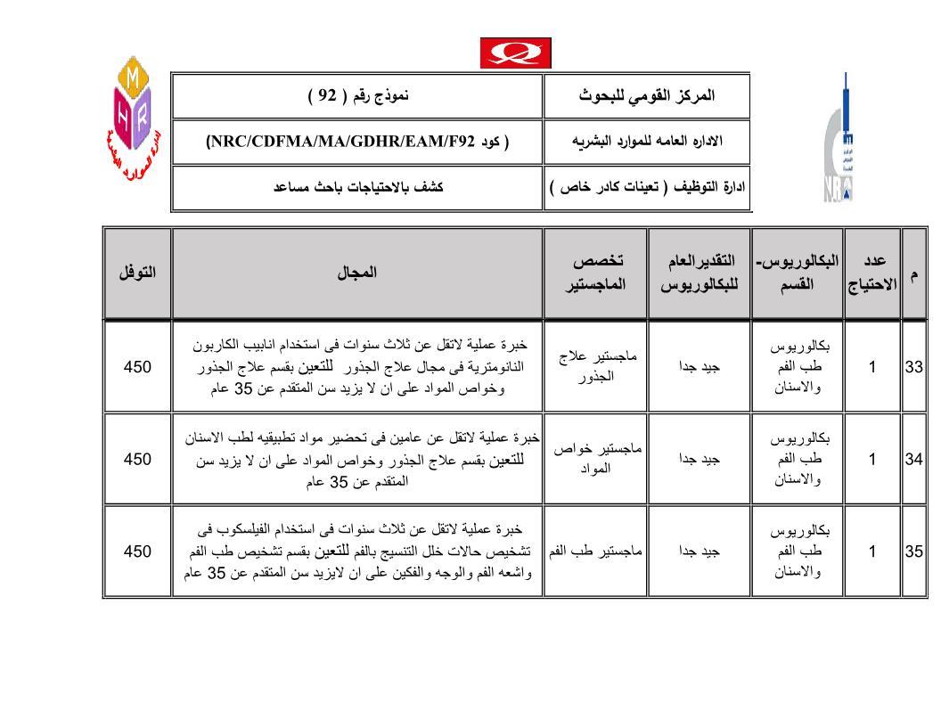 اعلان وظائف المركز القومى للبحوث