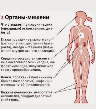 http://3.bp.blogspot.com/-Arb88VEoBRs/VTKUnFchrsI/AAAAAAAAAR4/IMLdVYDNWsE/s1600/diabet-os.jpg
