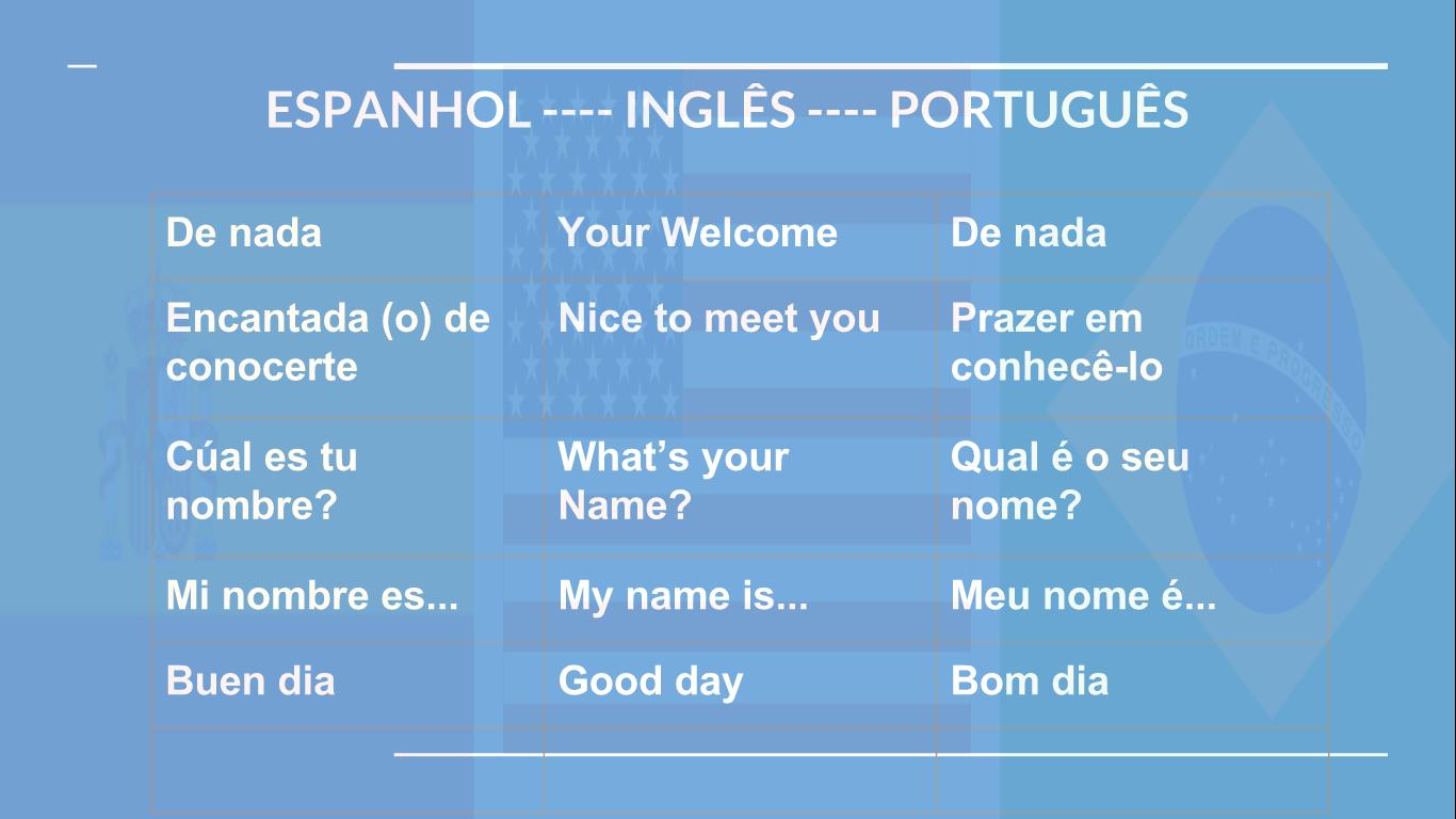 Aprender Inglêsespanhol Frases Mais Usadas Espanhol
