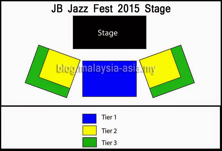 JB Jazz Fest Stage Layout