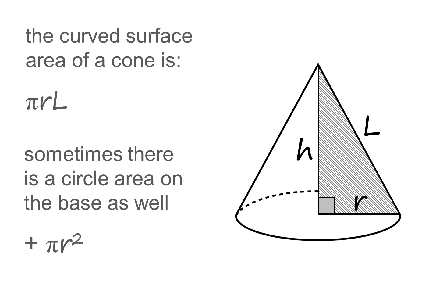 Median Don Steward Secondary Maths Teaching Cone Surface Area