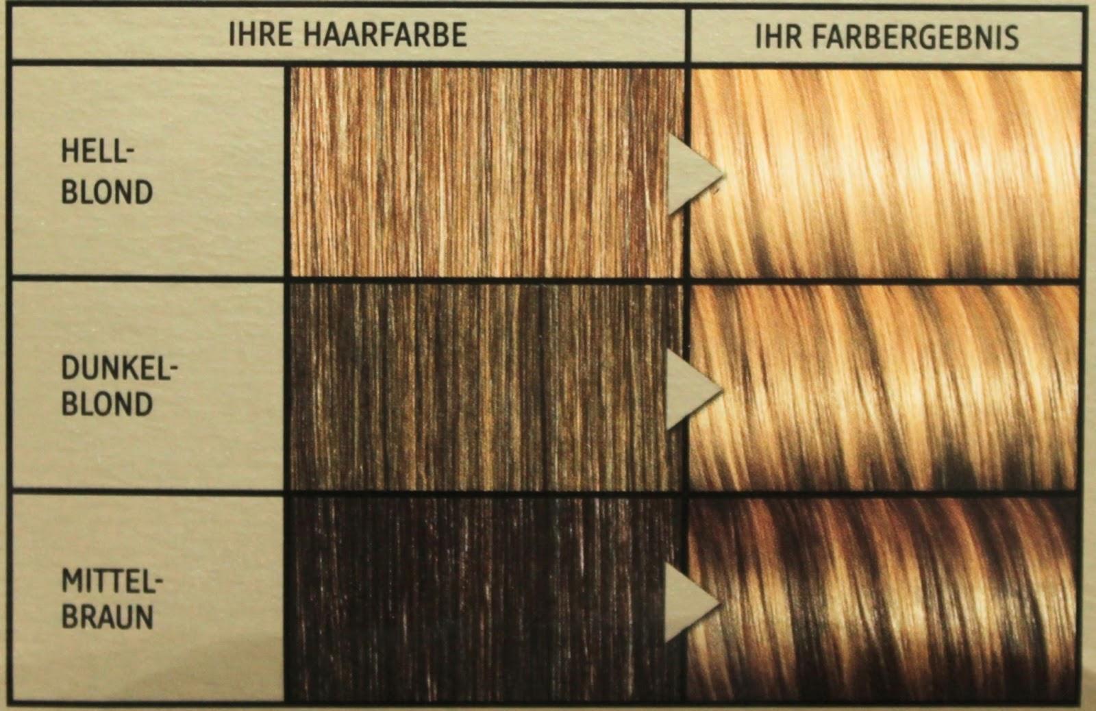 haarfarben blondtone tabelle haarschnitte beliebt in europa. Black Bedroom Furniture Sets. Home Design Ideas