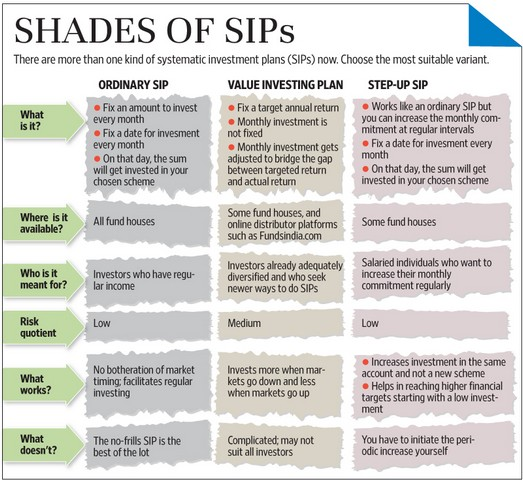 shades of sips
