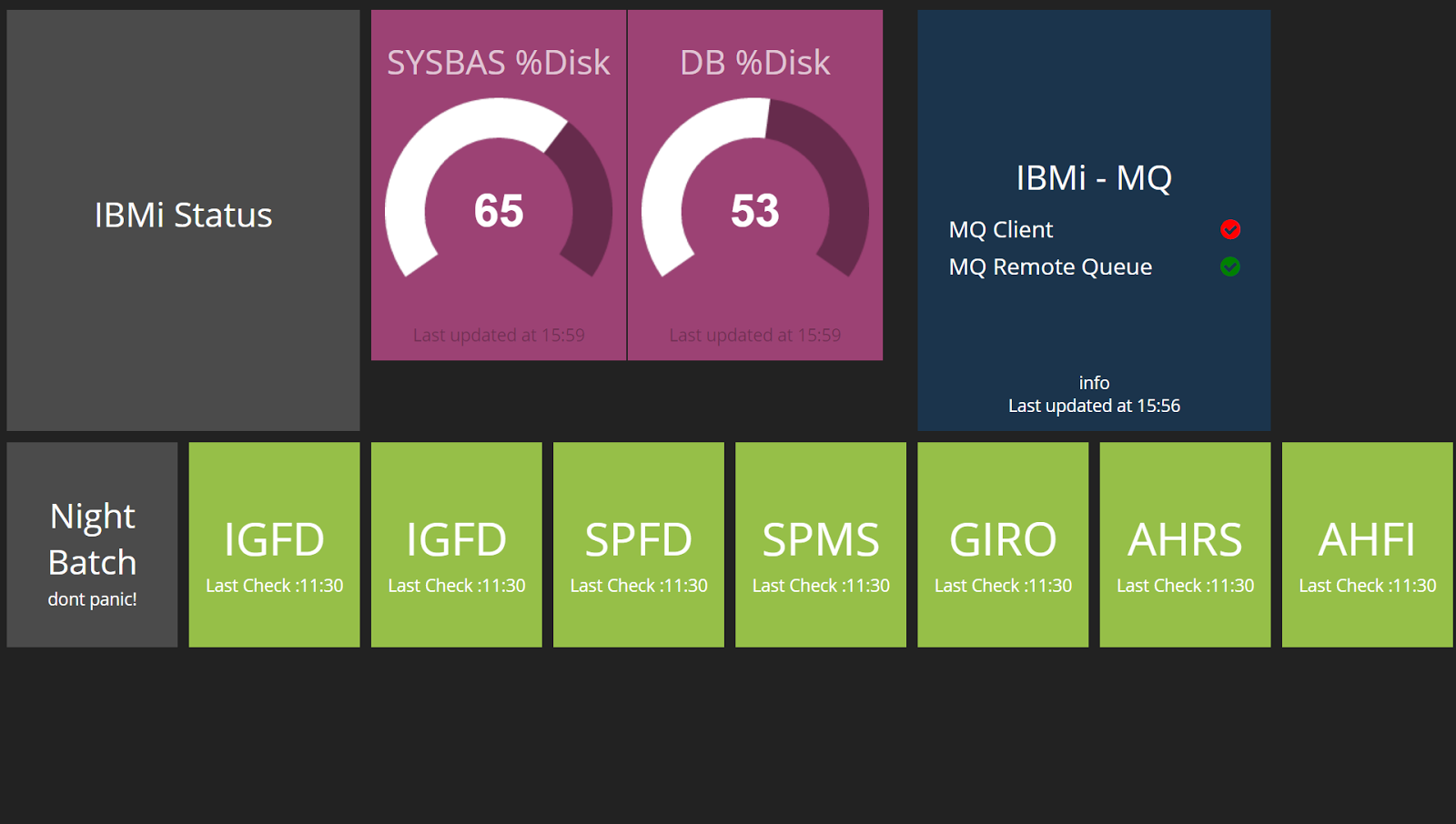 Atlasboard, open source DashBoard for IBMi - IBMi Open Source
