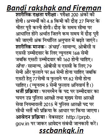 UP Police Bandi Rakshak Admit Card 2019 Jail Warder Exam