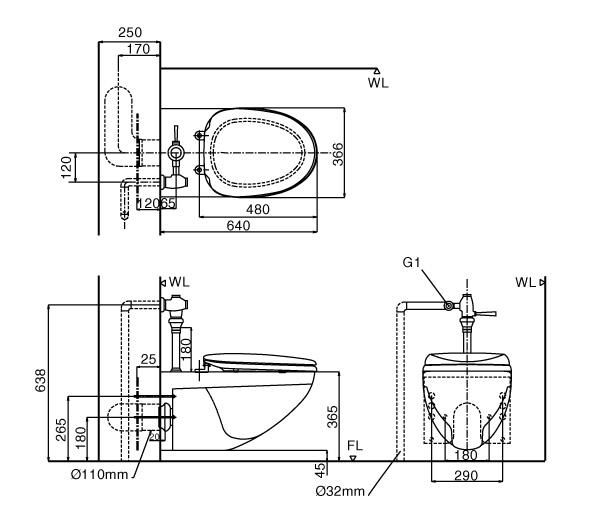 Thông số kỹ thuật bồn cầu âm tường Inax C-22PV