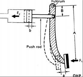 Sistem rem hidrolik komponen pedal brake kelebihan dan kekurangan sistem rem hidrolik komponen pedal brake kelebihan dan kekurangan hidrolik brake ccuart Gallery