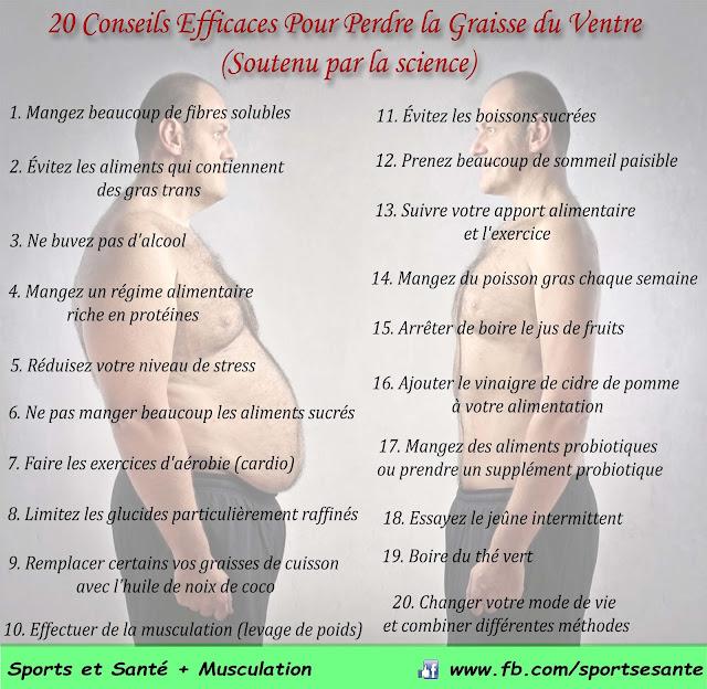 20 Conseils Efficaces Pour Perdre la Graisse du Ventre (Soutenu par la science)