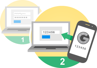 Gmail 2-step verification