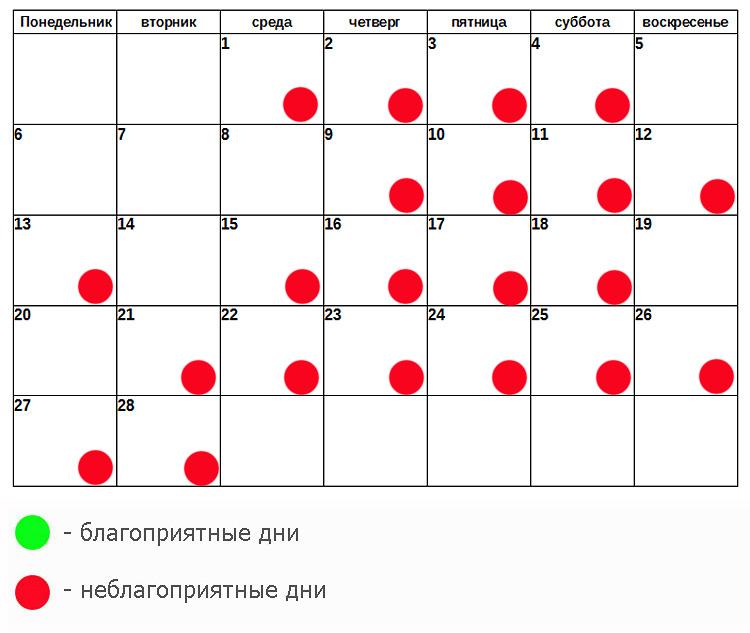 Стрижка волос по лунному календарю в 2015