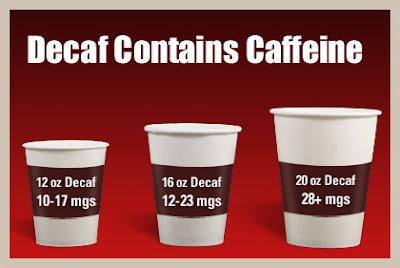 Decaf Caffeine