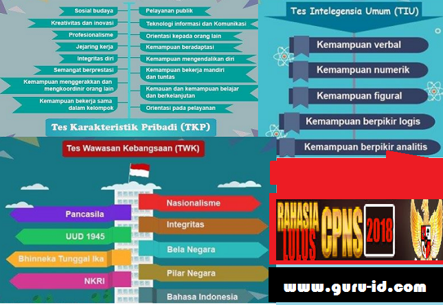 Kisi Kisi Soal Cpns 2018 File Jawabanku Id