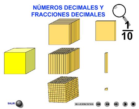 http://ntic.educacion.es/w3//eos/MaterialesEducativos/mem2008/visualizador_decimales/numerosyfraccionesdecimales.html