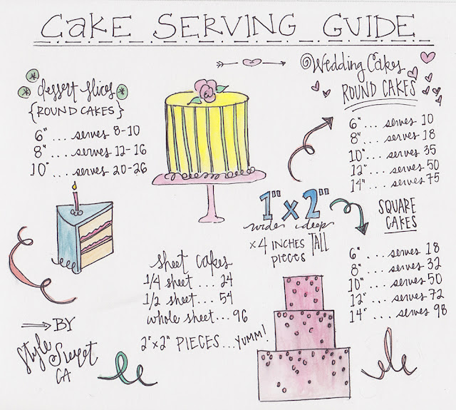 cake serving guide diaries cake serving guide 2315