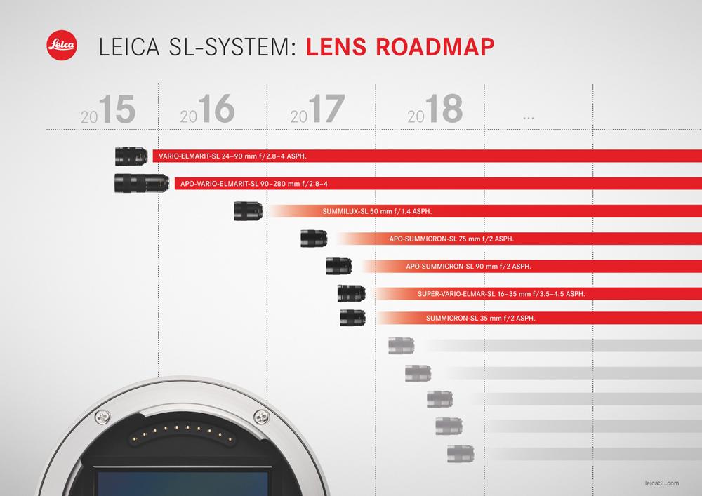 Сроки выпуска новой оптики Leica SL
