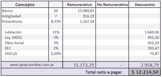 Liquidación Final Por Renuncia Ejemplo Excel