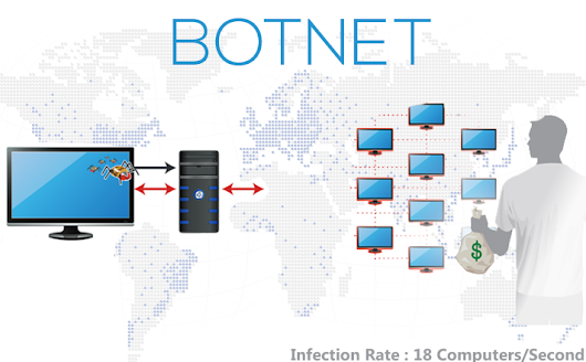 FBI — Botnets Infecting 18 Computers per Second. But How Many of Them NSA Holds?